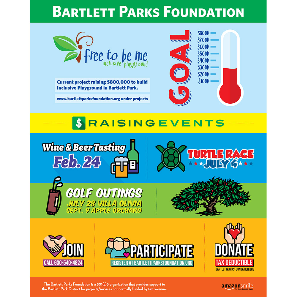Bartlett Parks Foundation Infographic