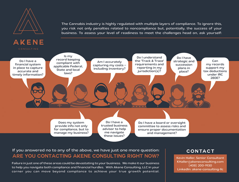 Akene Consulting Cannabis Infographic